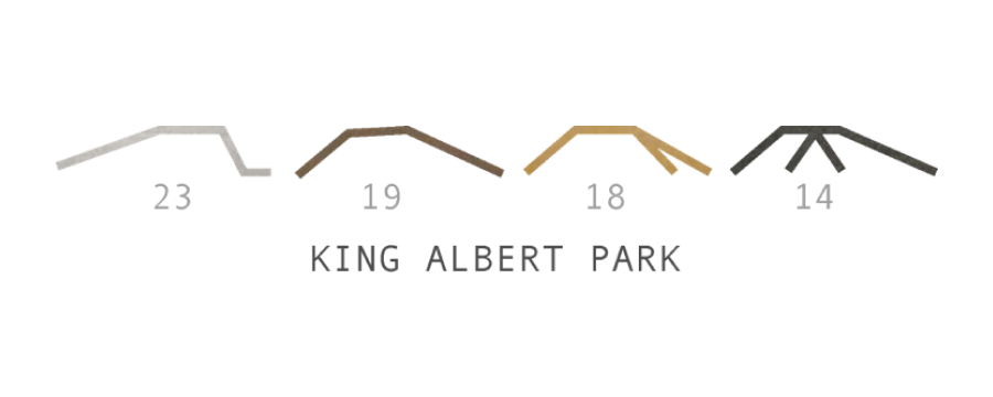 king albert park logo