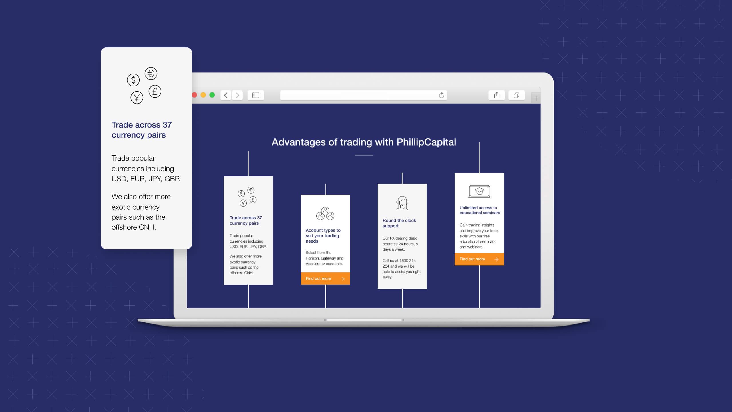 philips - portfolio mockup case study