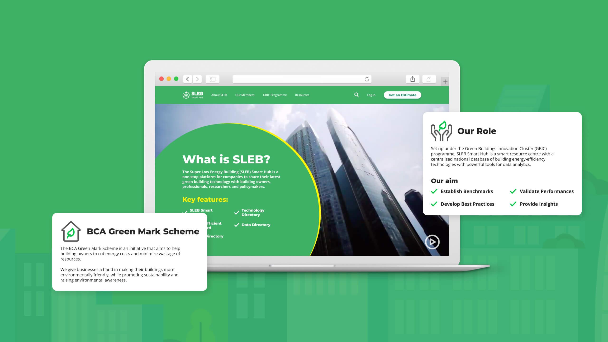 sleb - portfolio mockup case study